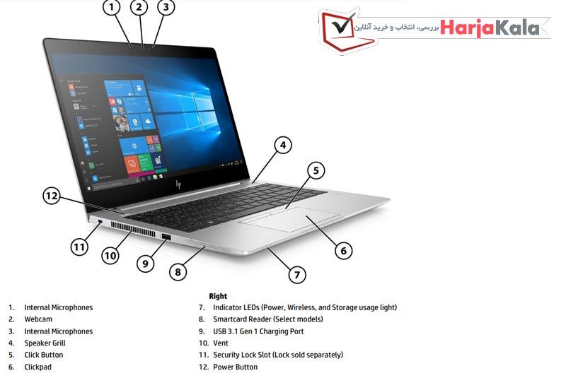 لپ تاپ استوک HP 745 G5 - لپ تاپ کارکرده - لپ تاپ دست دوم