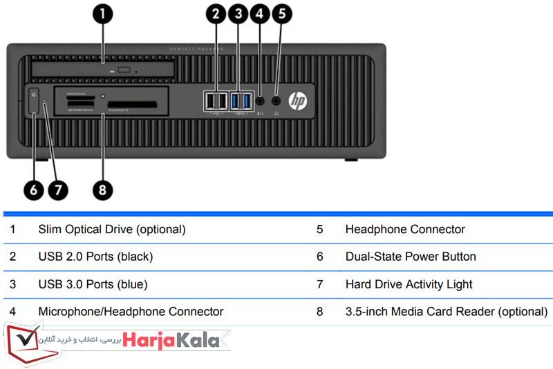 مینی کیس استوک ارزان HP EliteDesk 800G1 - کیس دست دوم کوچک ارزان اچ پی