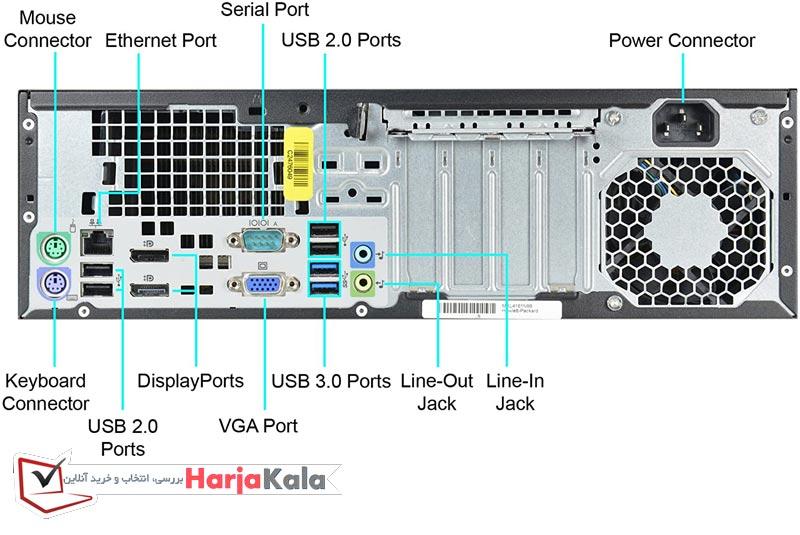 مینی کیس استوک ارزان HP ProDesk 600G1 - کیس دست دوم اداری کوچک اچ پی