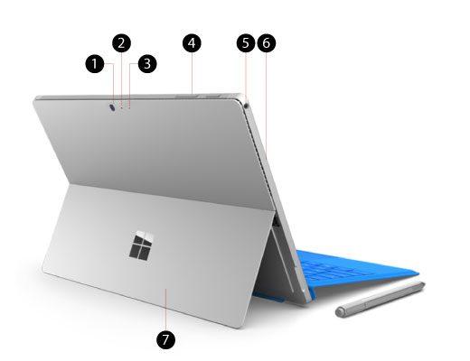 لپ تاپ سرفیس مدل Surface Pro4 - لپ تاپ دست دوم سرفیس - هرجاکالا